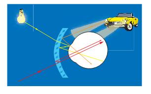 Просветляющие свойства покрытий очковых линз